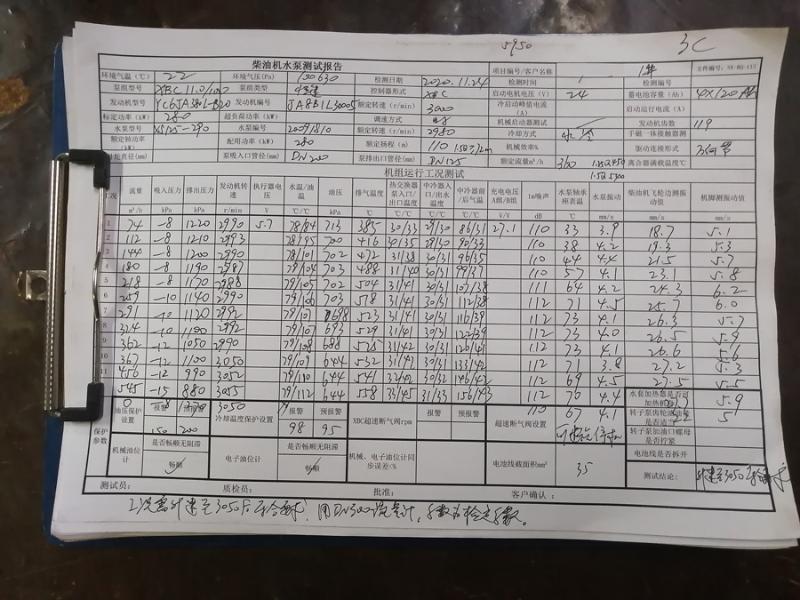 柴油机水泵测试报告
