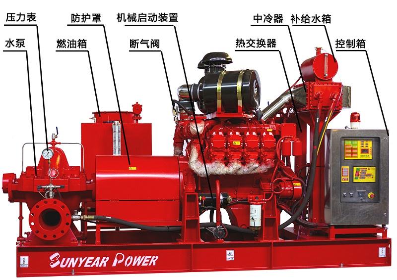 柴油机水泵组1