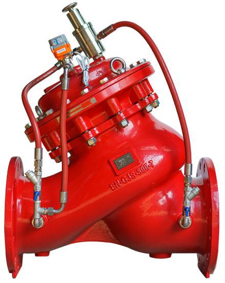 电动泄压-安全阀