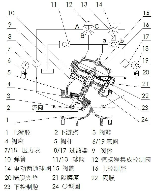 电动泄压-安全阀原理图1