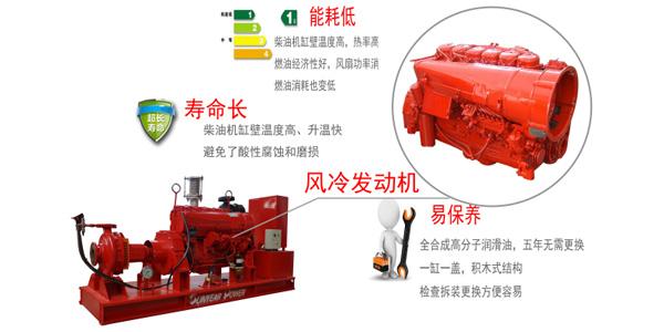风冷柴油发动机