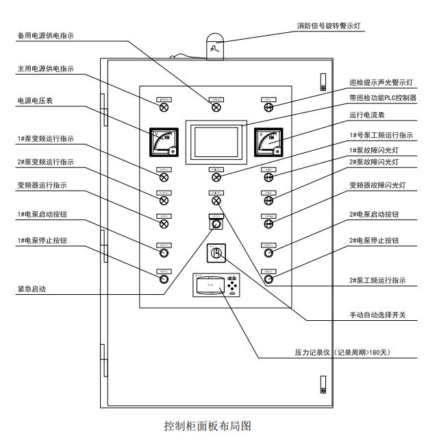 消防变频控制箱